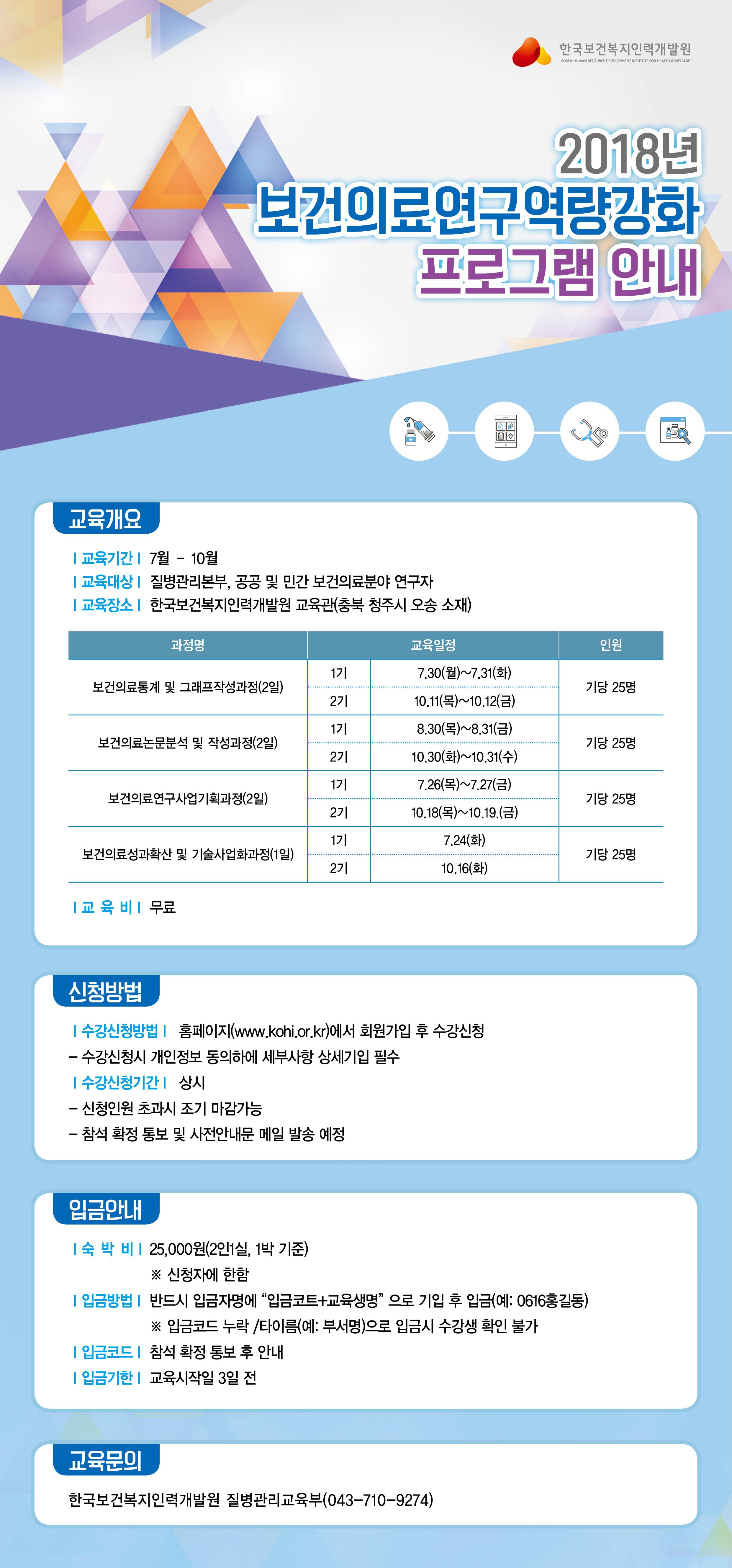 첨부2_보건의료연구역량강화 프로그램 포스터.jpg